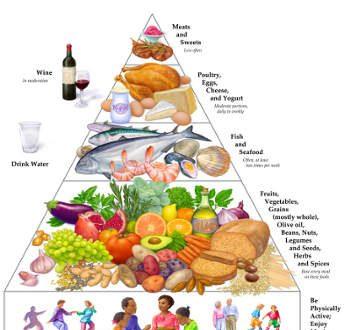 La dieta NGG, personalizzata, equilibrata e per tutti.
